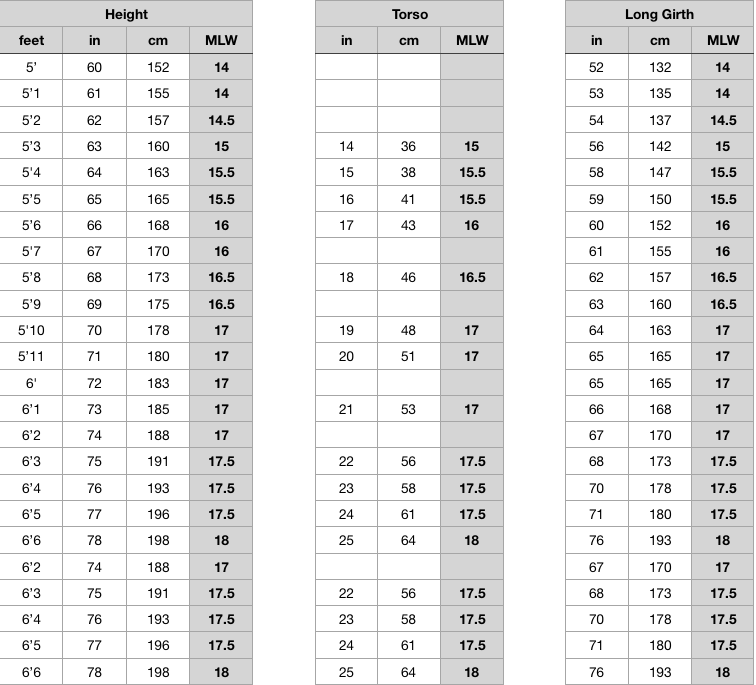 Harness Sizing Calculator | Mirage Containers